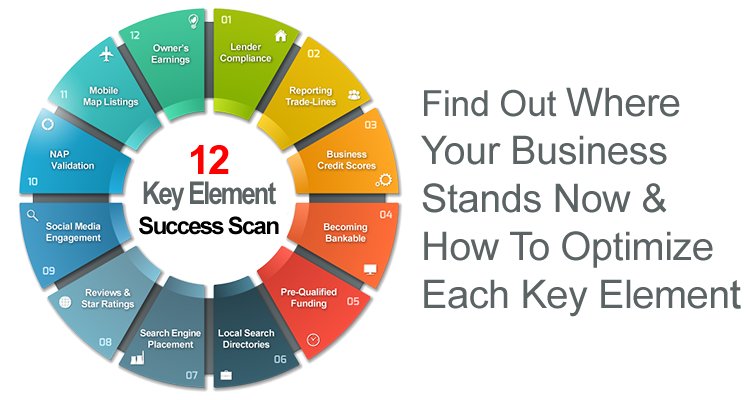 12 Point Business Success Assessment